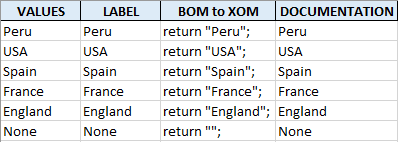 Domains - Excel Sample